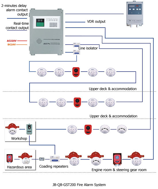 notifier wiring diagram wiring free printable wiring diagrams